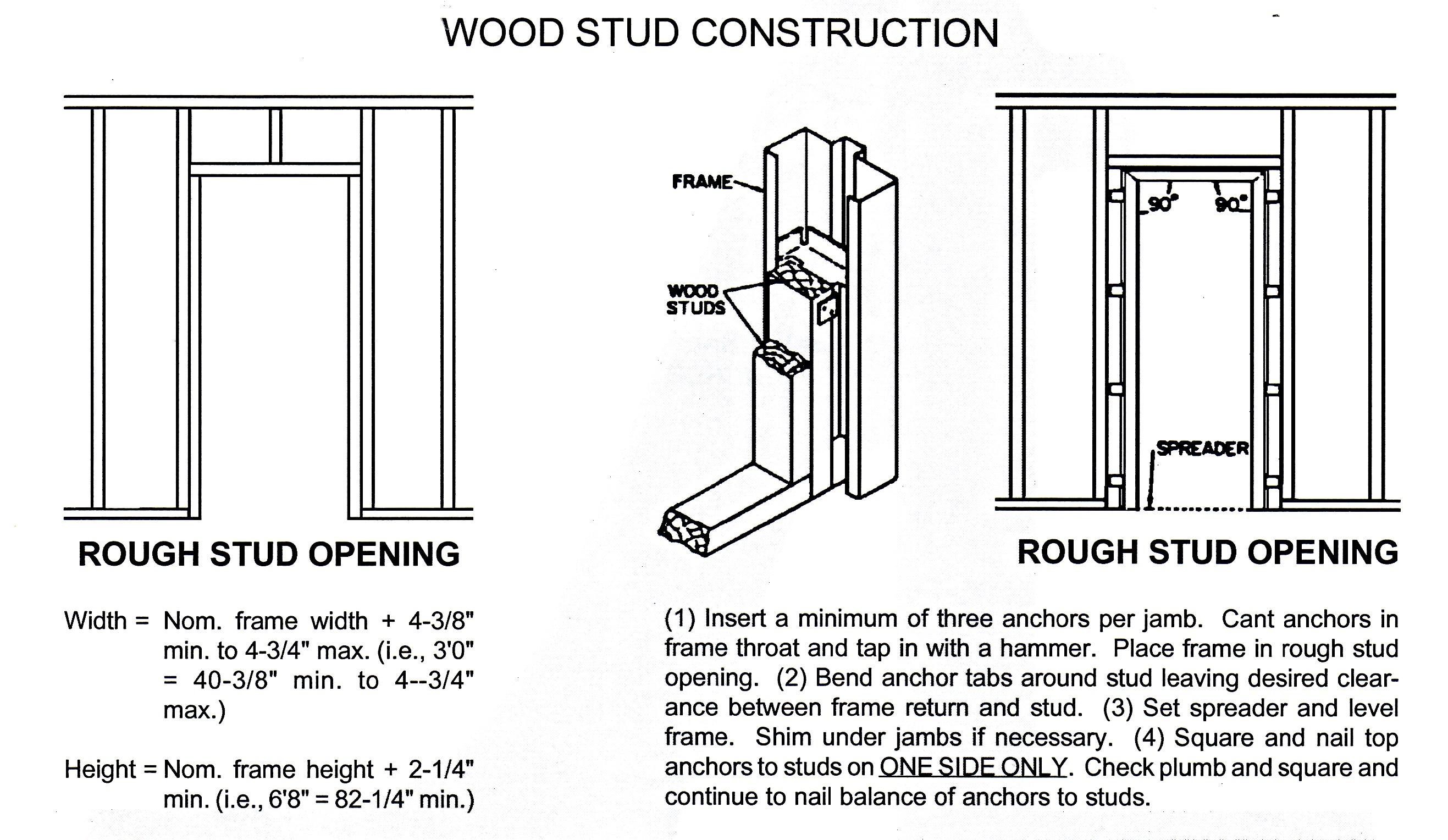Standard Hm Door Frame Sizes