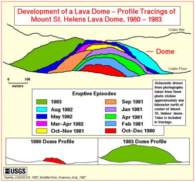 Risk Assessment of Tsunamis from Volcanic Sources ...