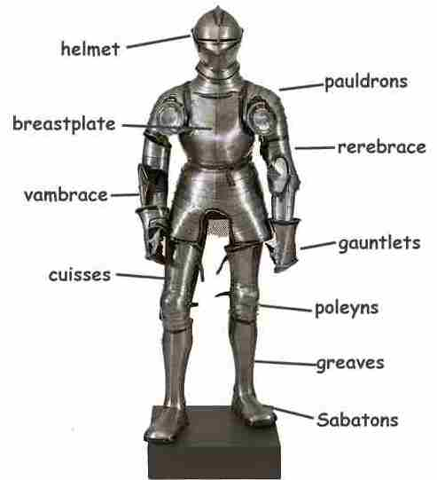 Middle Ages for Kids: A Knight's Armor and Weapons