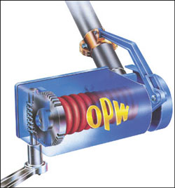 Opw Engineered Systems Spring Balance Load Arms