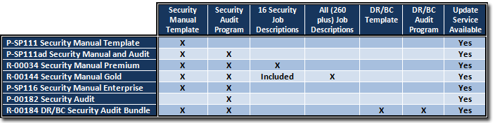 Pci Information Security Policy Template