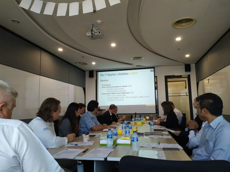 TEBA & EABC JOINT AUTOMOTIVE WORKING GROUP MEETING - EABC ...