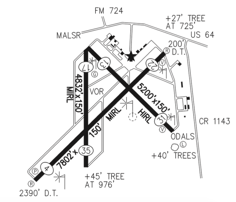 Dfw Airport Runway Diagram