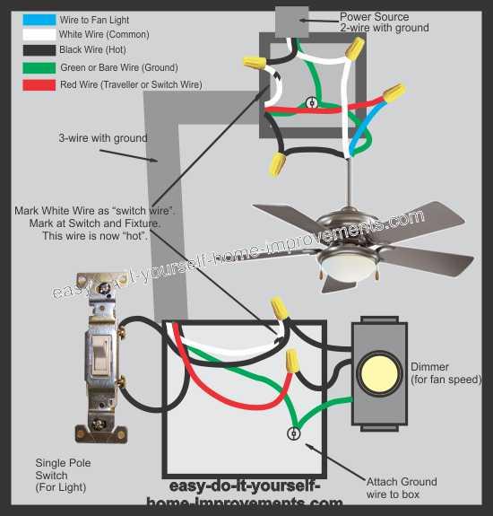 Way 3 Diagram Dimmer Wiring Switch