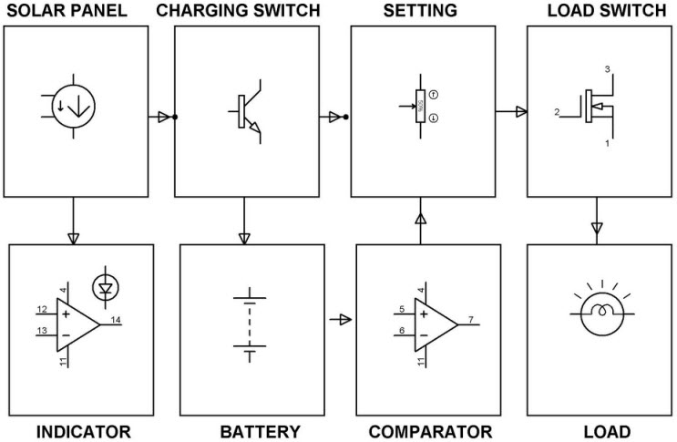 Charge Pwm Diagram Solar Controller Circuit