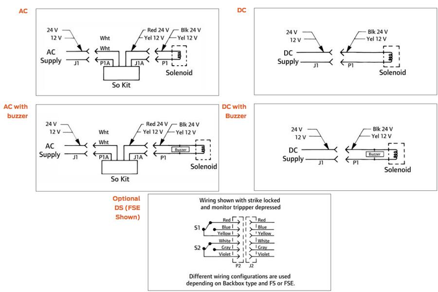 download free template von duprin template free template rh buildingthebridge us von duprin ps914 wiring diagram von duprin ept-10 wiring diagram