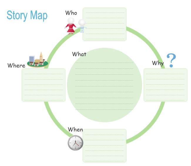 Simple Story Board Diagram Maker   Make Great looking Story Board     Story Map Diagram