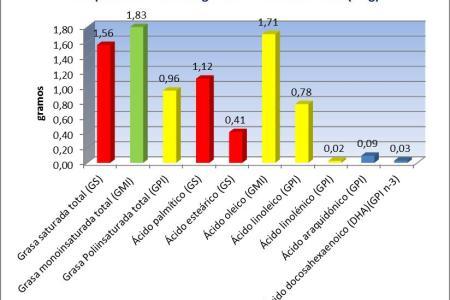 Free resignation letter estructura de la tabla periodica de los estructura de la tabla periodica de los elementos quimicos pdf new estructura de la tabla periodica de los elementos pdf archives refrence definicion de los urtaz Images
