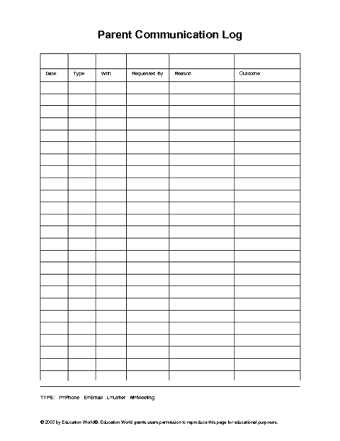Daily Communication Sheet Template