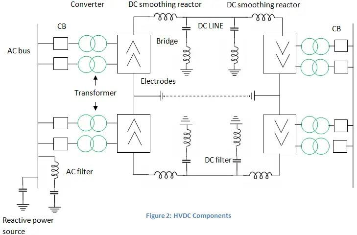 Ac Dc Portable Power Station