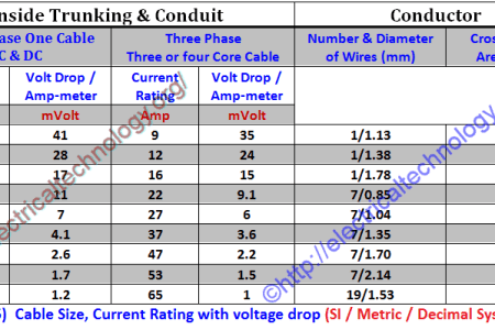 Voltage drop calculation formula pdf best free fillable forms voltage drop calculator xls calculating voltage drops and symmetrical rms fault currents application note an kirchhoff s voltage law kvl divider circuits greentooth Images