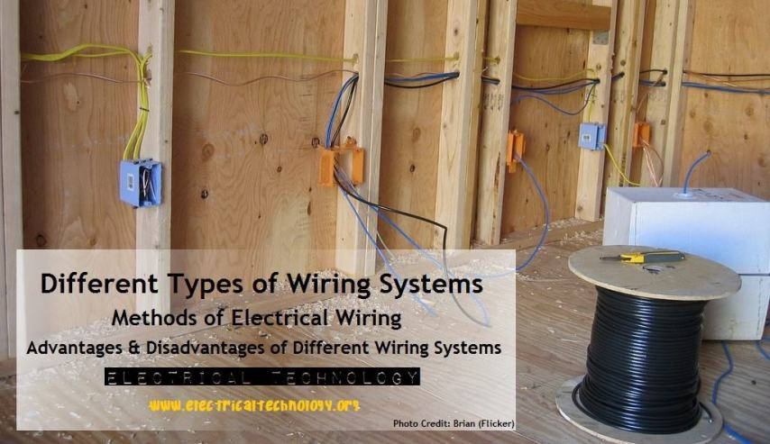 household wiring system » Best free wireframe tools | Free wireframe ...