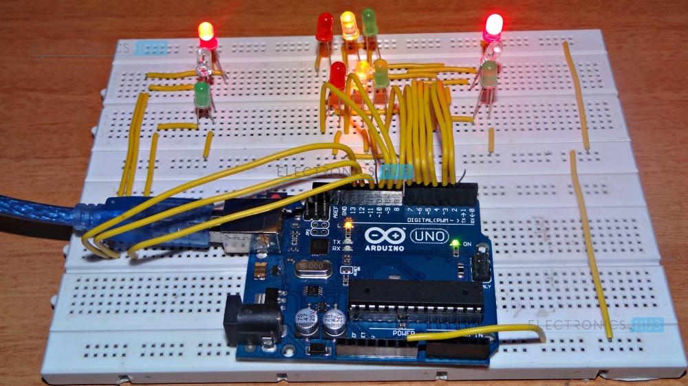 Raspberry Pi Led Lights