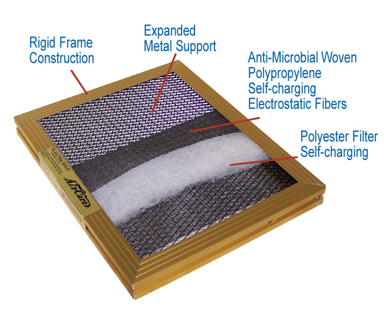 Furnace Air Filter Material Roll