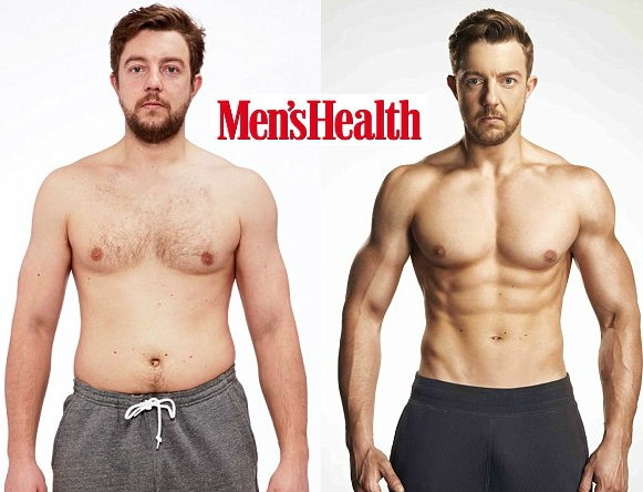 Embody Personal Fitness Training Gym, London   Best Body