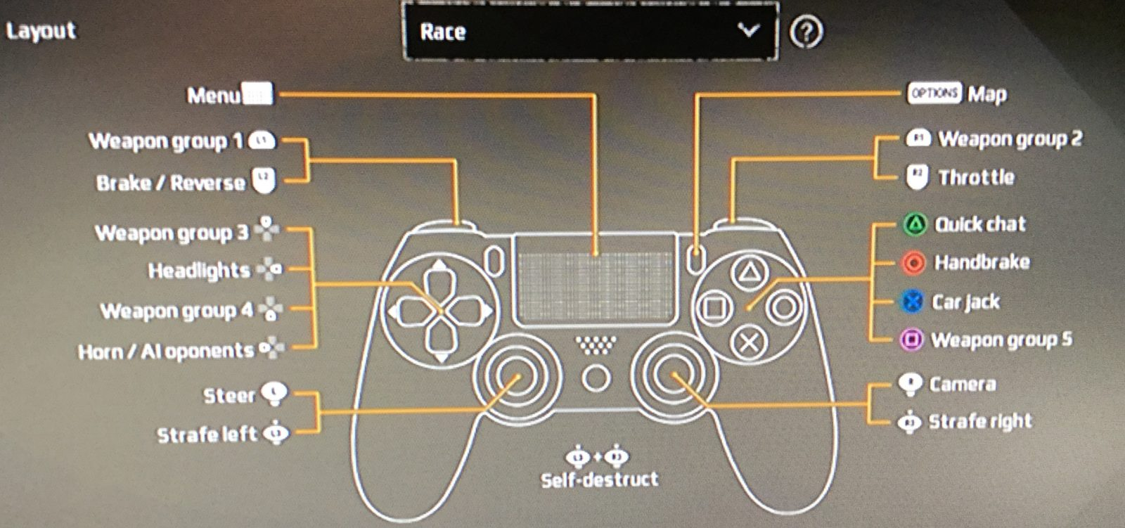 Crossout Ps4 Controls Mgw Game Cheats Cheat Codes Guides