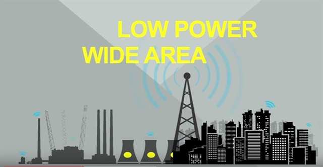 Iot Trends Low Power Wide Area Networks And Standard