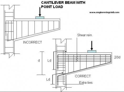 Presentation On Reinforcing Detailing Of R C C Members   Cantilever Staircase Structural Design   Steel   Structure   Metal   Exposed Brick Wall   Wood
