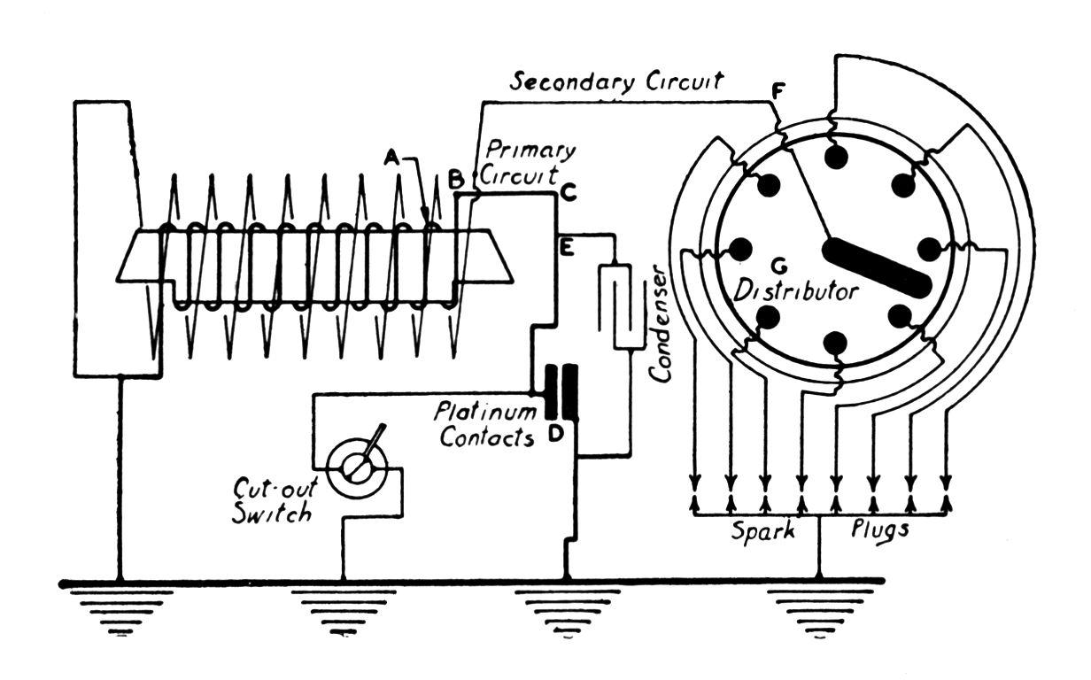 Mag os rh enginehistory org aircraft mag o wiring schematic mag o ignition system diagram