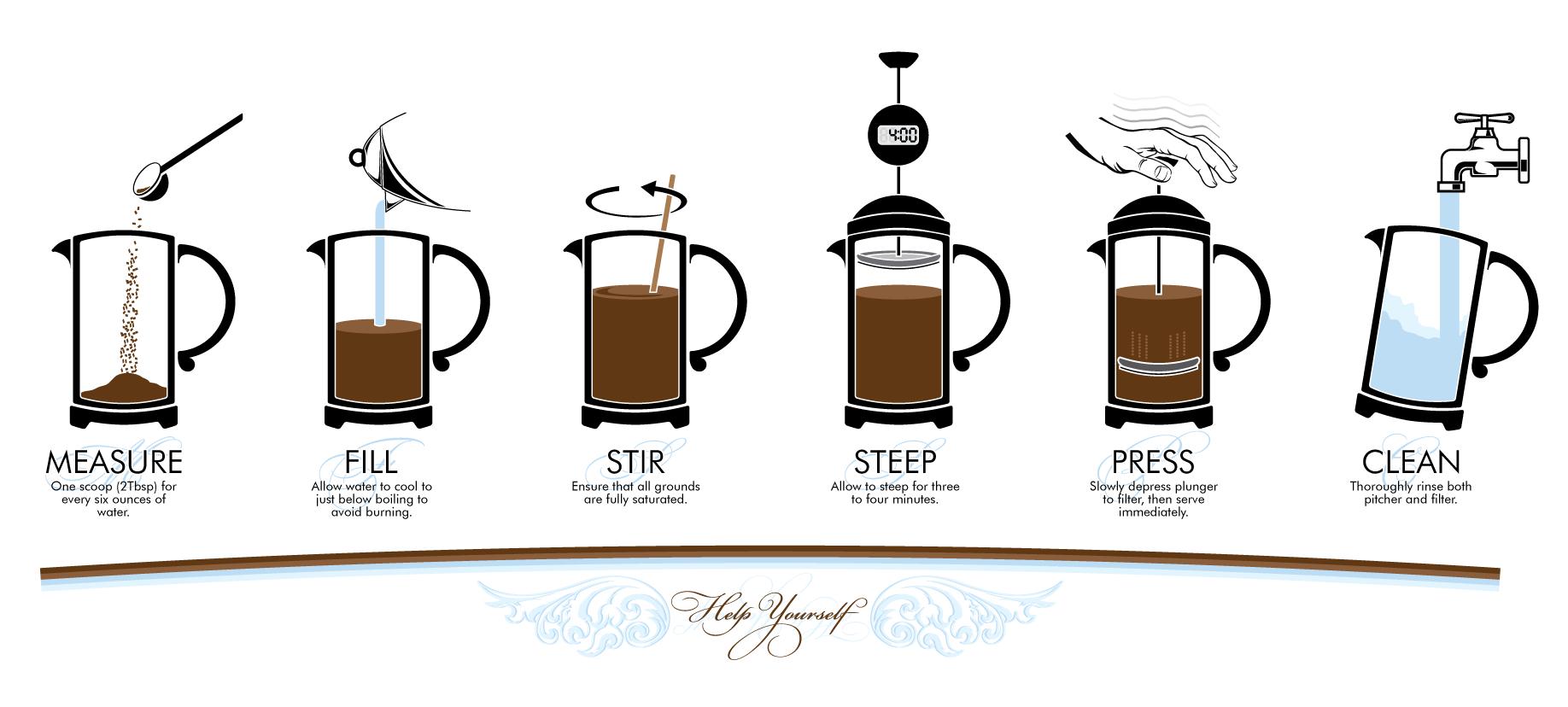 Keurig B40 Coffee Maker Diagram Schematic For Bunn Likewise