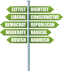 Political Swaying, Right and Left
