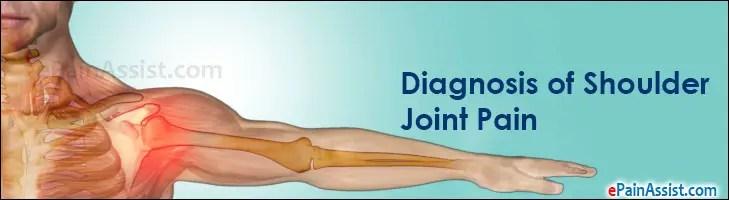 Arthritis Right Shoulder