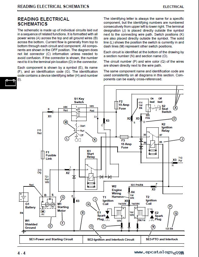 Parts Diagram John Deere B