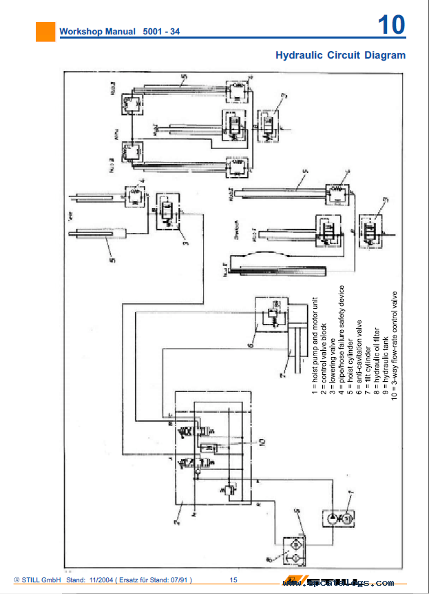 Hyster 65 Wiring Diagrams