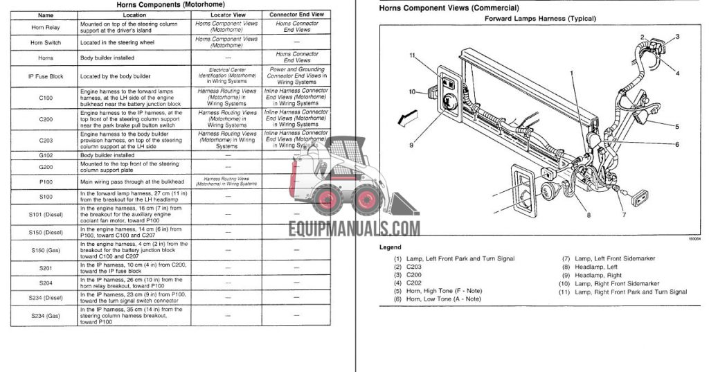1999-2003 Workhorse Motorhome & Truck Chassis Service