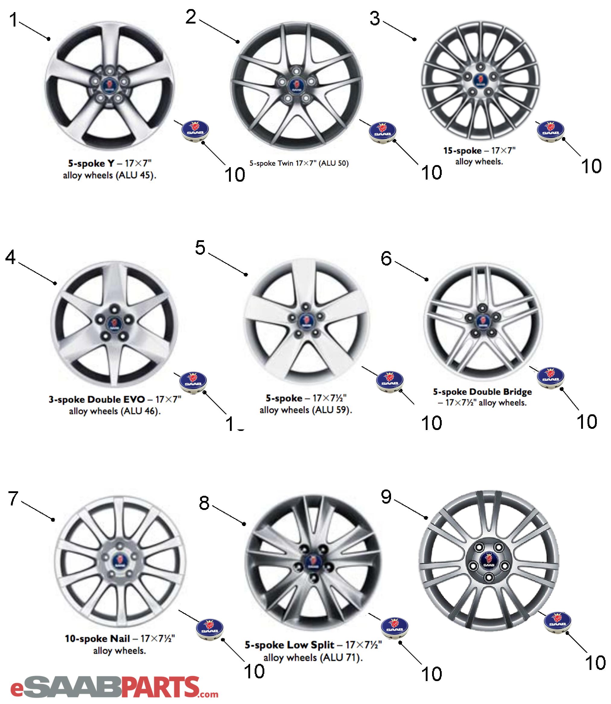 Saturn Vue Cvt Problems Transmission