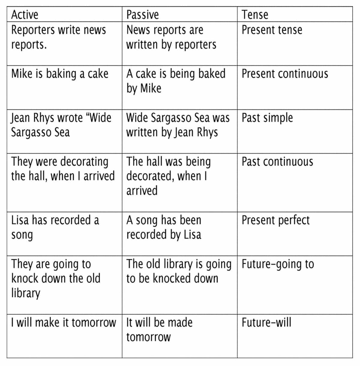 Indirect Sentence Examples