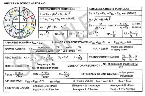 Ohm S Law Formulas Amps