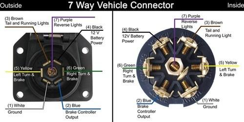 Rv 7 Way Trailer Wiring Diagram