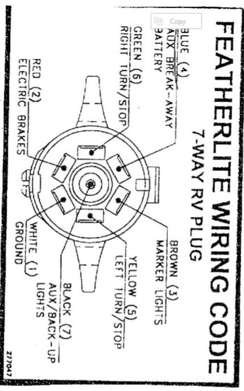 Diagram Featherlite Horse Trailer Wiring Harnes