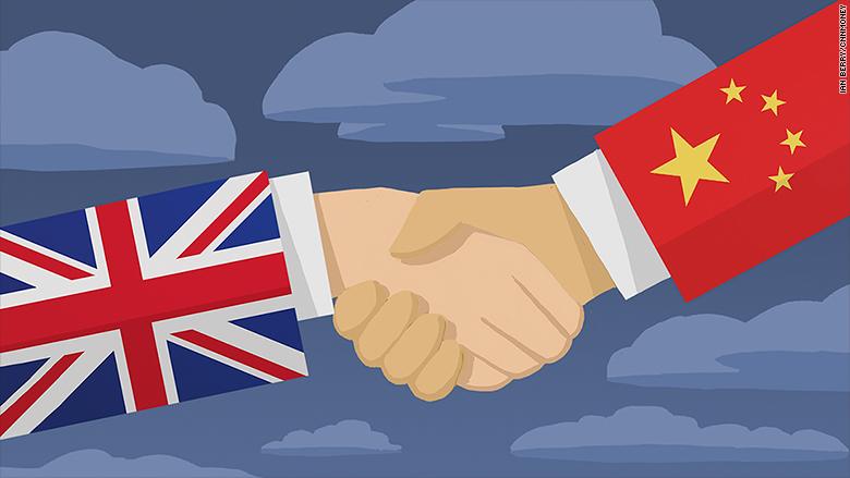 Economy Russia And Market China