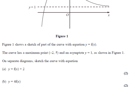 Free graph quadrant cubic and reciprocal graphs graph quadrant cubic and reciprocal graphs all graph and velocity examples in our library are free to download and use feel free to download and save all graphs and ccuart Gallery