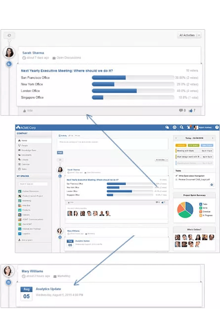 Enterprise Social Network (ESN)
