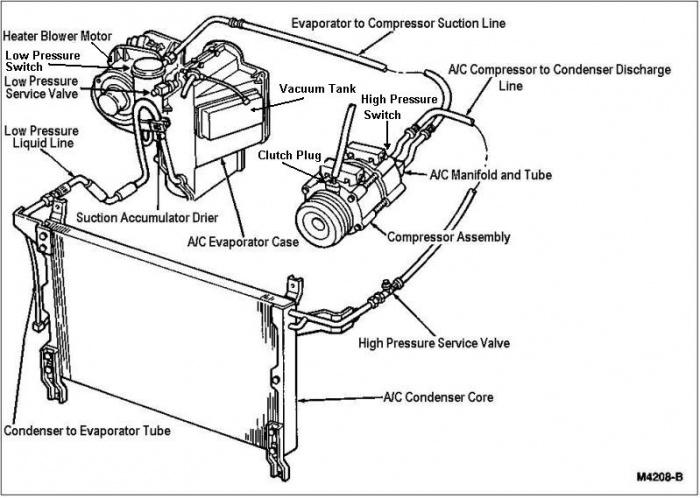 1978 Diagram F Wiring 250 Ford