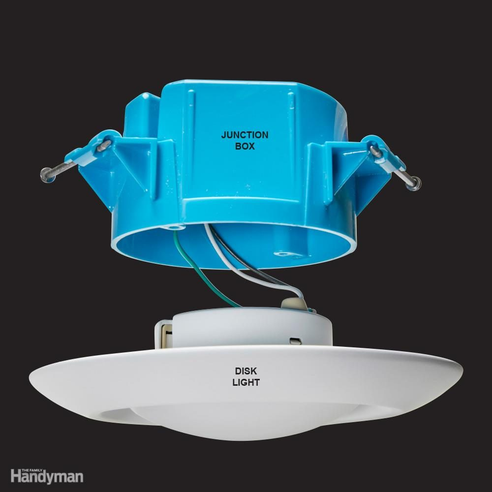 Retrofit Led Recessed Lighting