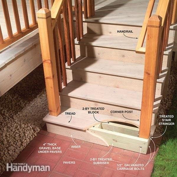 Outdoor Stair Railing The Family Handyman | Pressure Treated Round Handrail | Menards | Aluminum Balusters | Baluster | Cedar | Porch