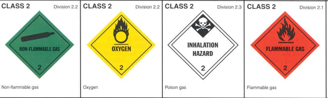 Flammable Black Labels Liquid Red And