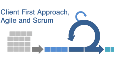 Business First Approach (DDD), Agile and Scrum in a Product Startup