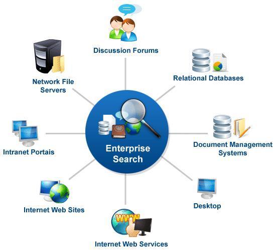 Microsoft Biztalk 2013 Esb Server Applications