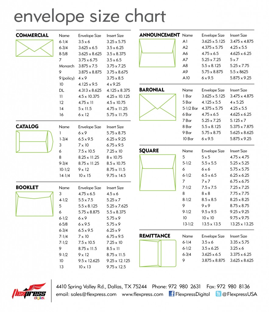 Large Mailing Envelope Sizes