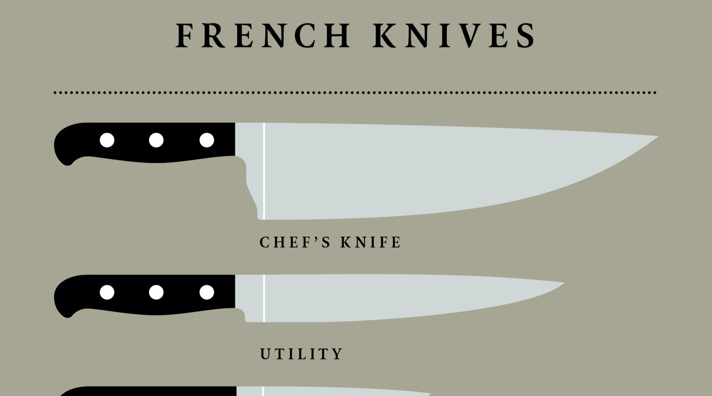 Kind Use Knives Do Chefs What