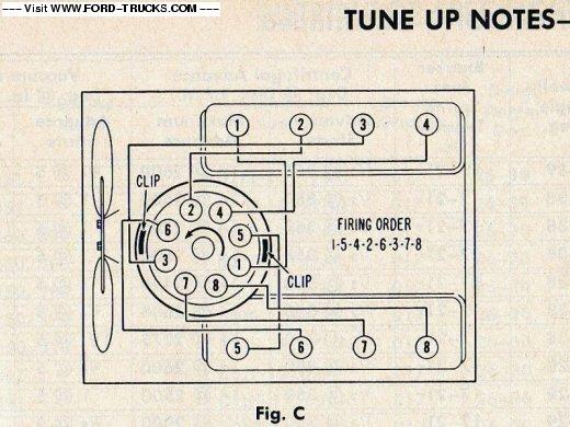Ford 390 Distributor Diagram