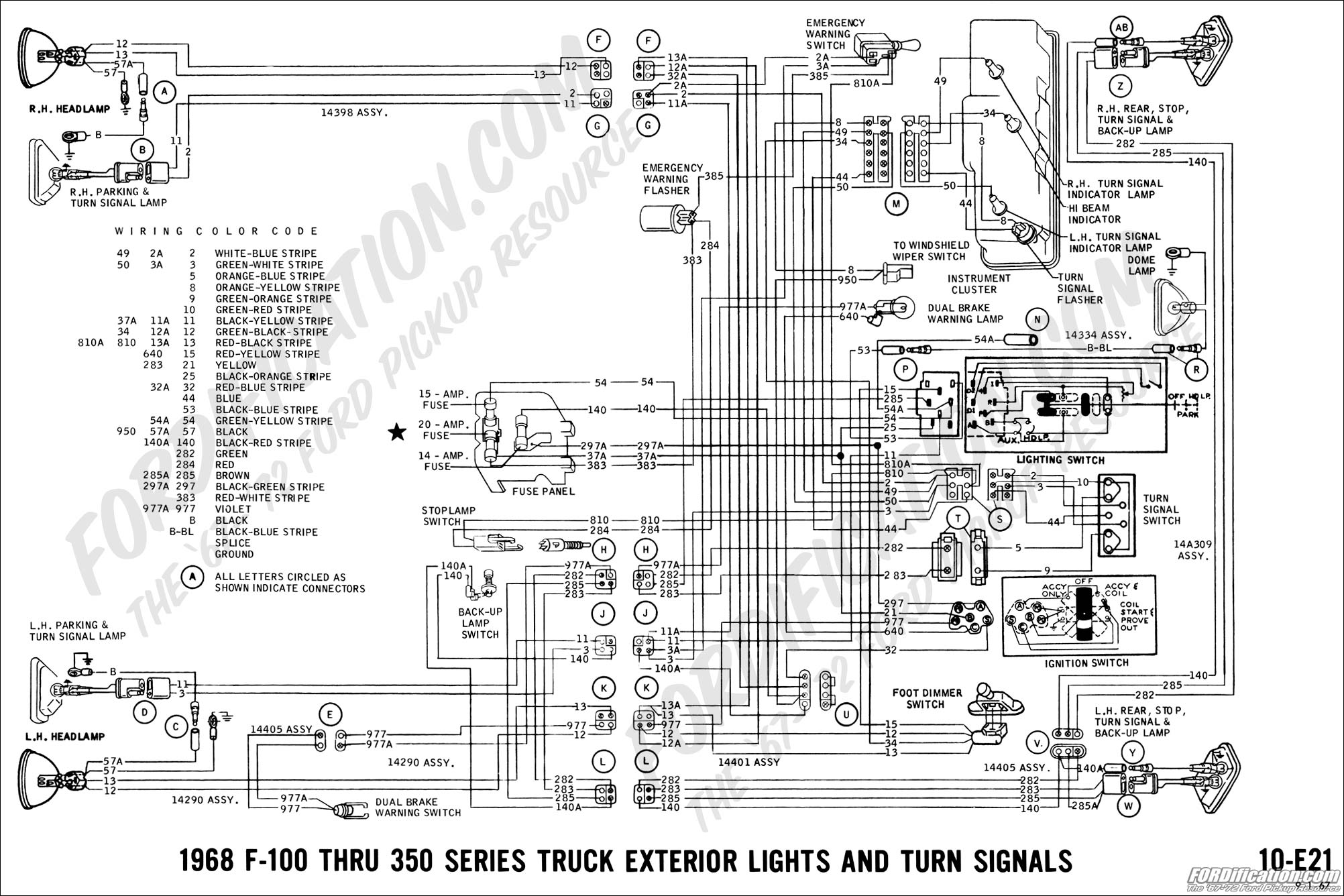 2011 Ford Thunderbird Convertible