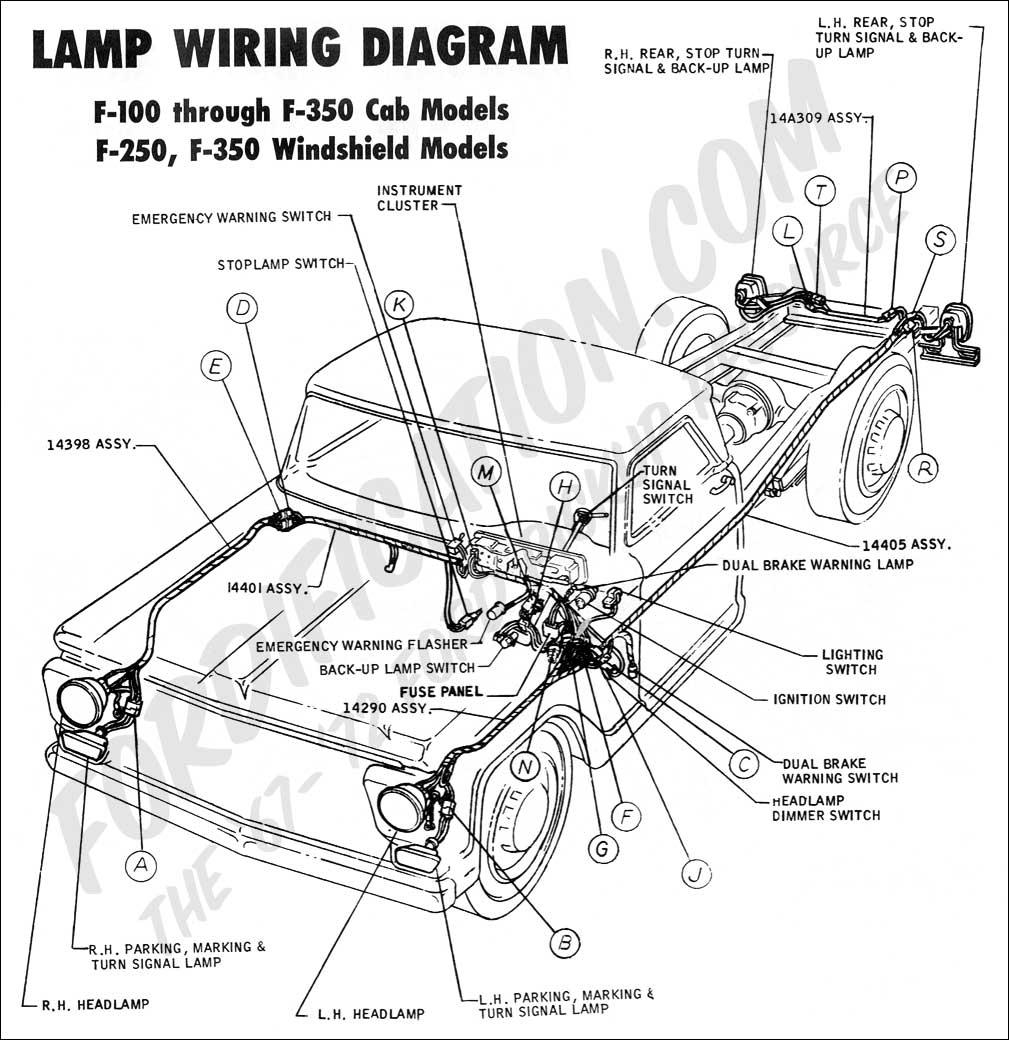 2003 f450 fuse panel diagram