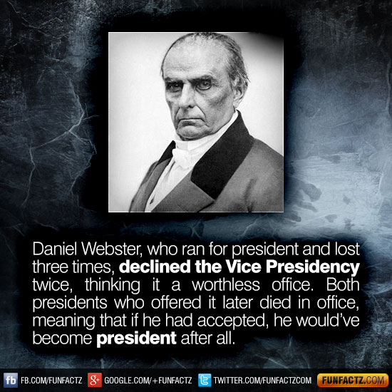 American Presidents Died Office