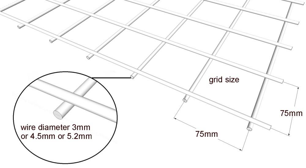 Gabion Wire Mesh Size Information - Gabion1 Australia